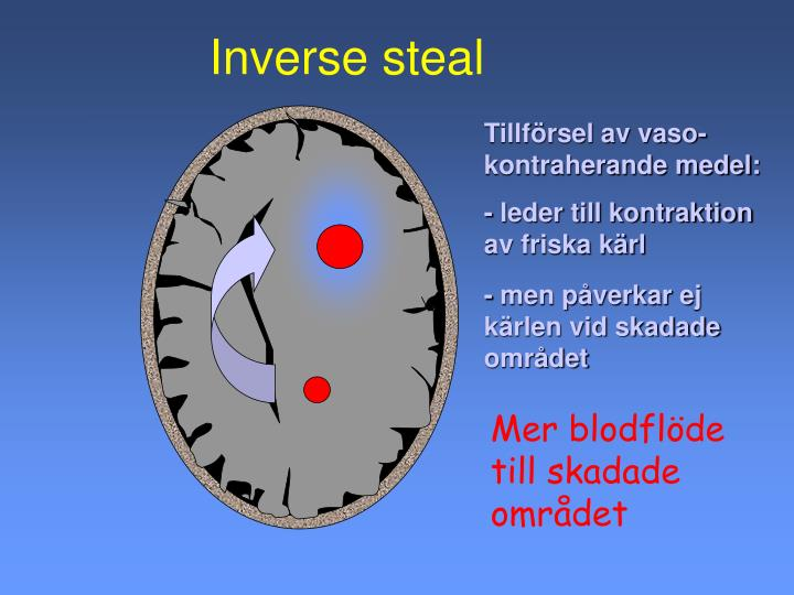 Inverse steal
