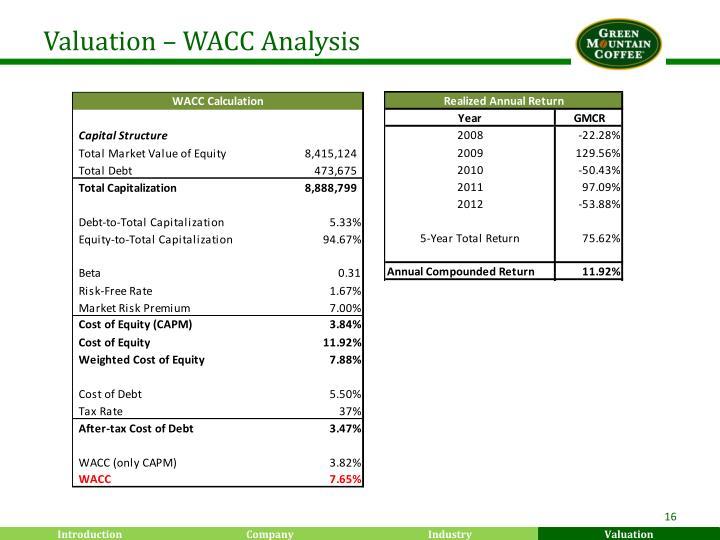 gmcr analysis and audit plan