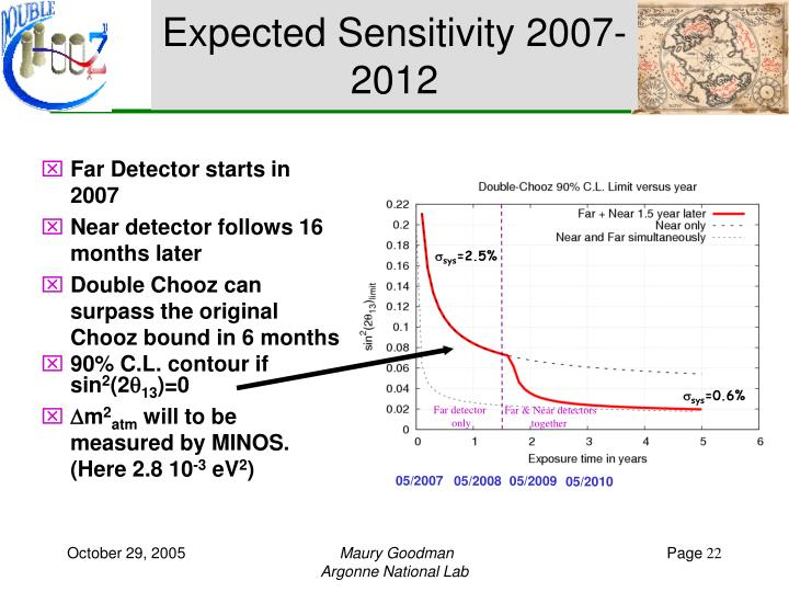 Far Detector starts in 2007