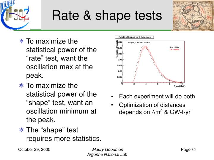 Rate & shape tests