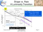 shape vs rate a luminosity transition