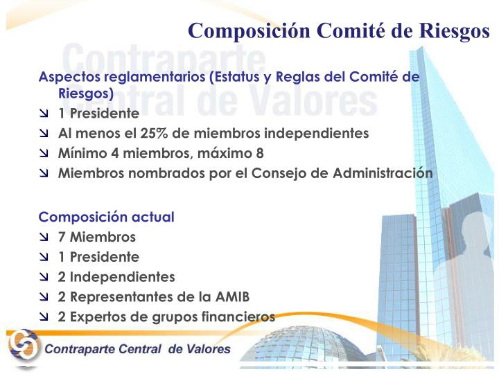 Composición Comité de Riesgos