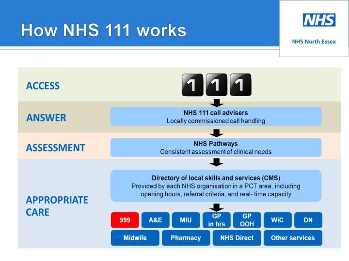 How NHS 111 works