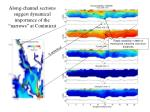 along channel sections suggest dynamical importance of the narrows at conimicut