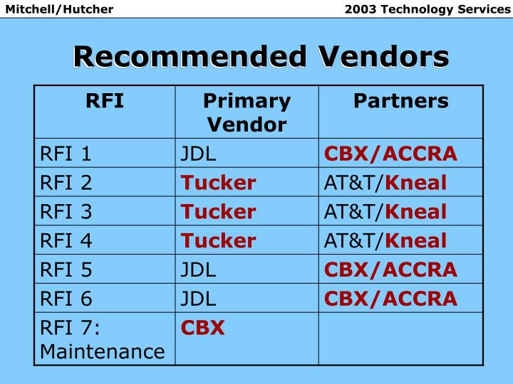 Recommended Vendors