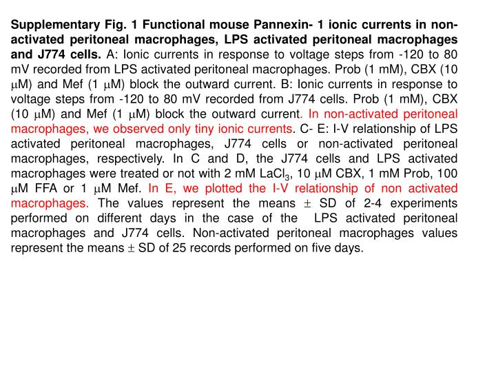 Supplementary Fig. 1 Functional mouse Pannexin- 1 ionic currents in non- activated peritoneal macrop...