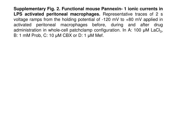 Supplementary Fig. 2. Functional mouse Pannexin- 1 ionic currents in LPS activated peritoneal macrophages.
