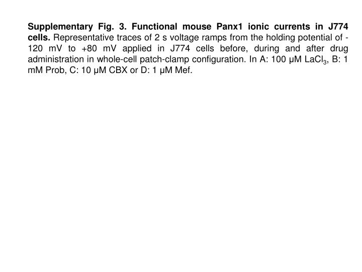 Supplementary Fig. 3. Functional mouse Panx1 ionic currents in J774 cells.