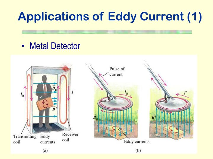 Applications of Eddy Current (1)