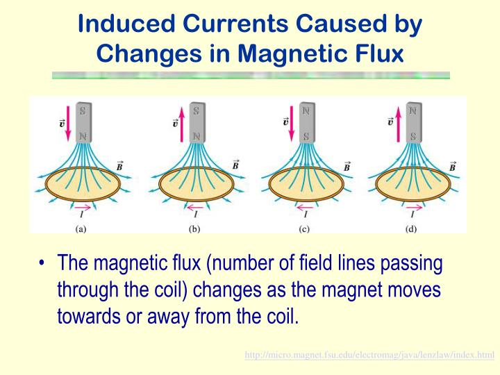 Induced Currents Caused by Changes in Magnetic Flux