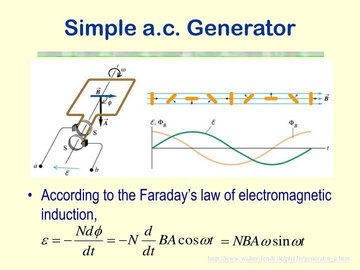 Simple a.c. Generator