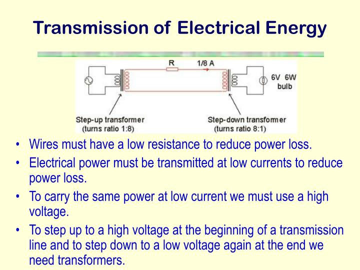 Transmission of Electrical Energy