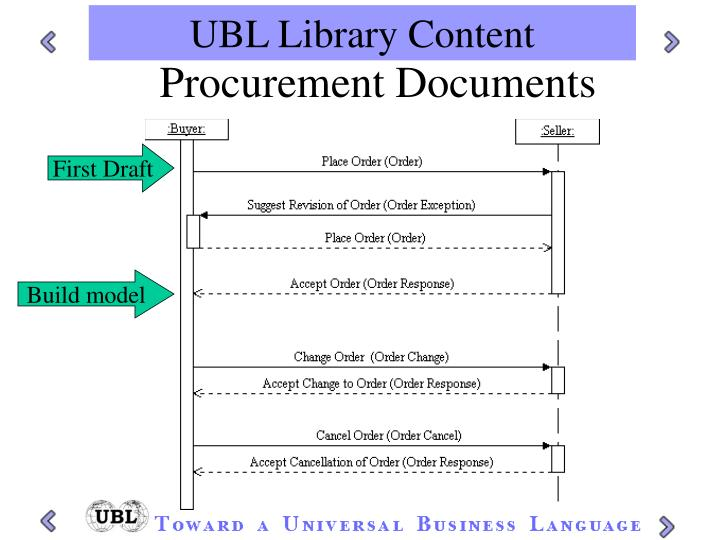 Procurement Documents