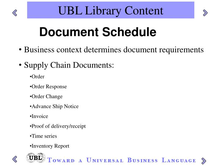 Document Schedule