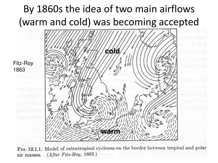 By 1860s the idea of two main airflows (warm and cold) was becoming accepted