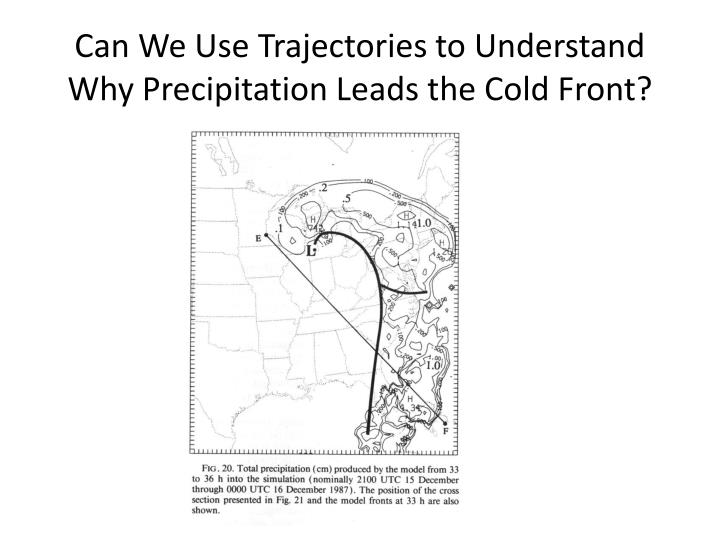 Can We Use Trajectories to Understand Why Precipitation Leads the Cold Front?