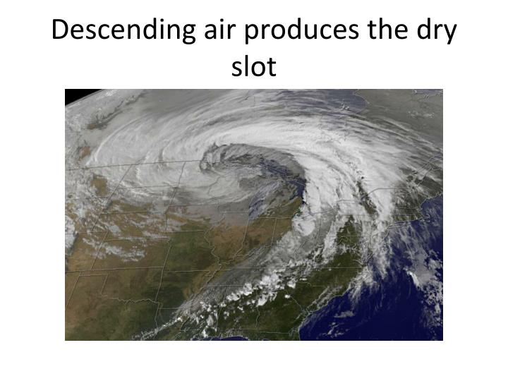 Descending air produces the dry slot