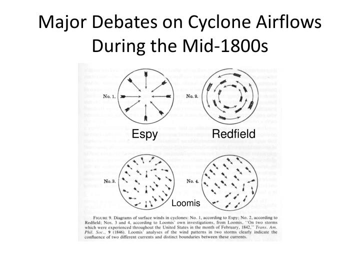 Major Debates on Cyclone Airflows During the Mid-1800s