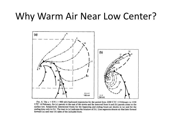 Why Warm Air Near Low Center?