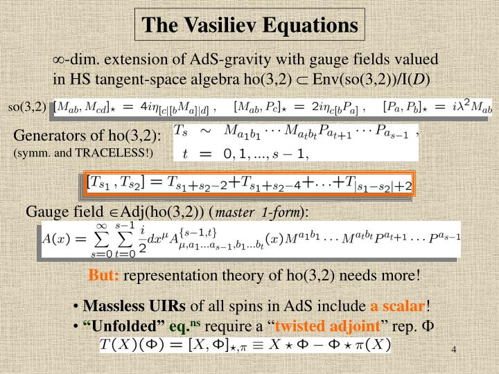 The Vasiliev Equations