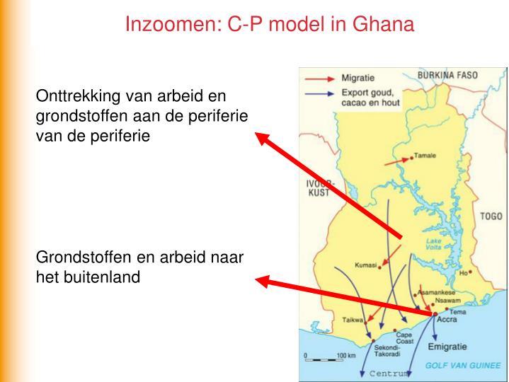 Inzoomen: C-P model in Ghana