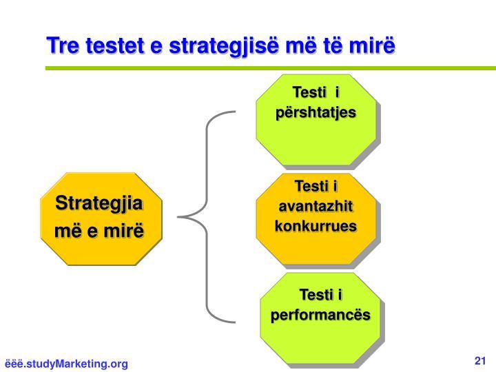 Tre testet e strategjisë më të mirë