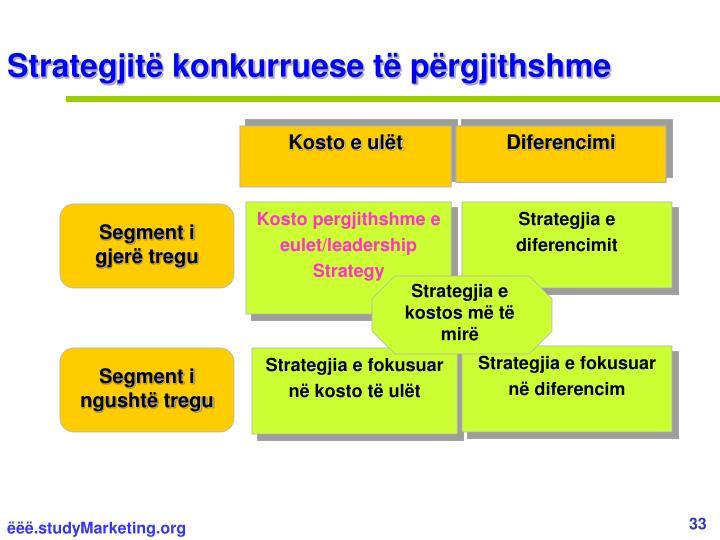 Strategjitë konkurruese të përgjithshme