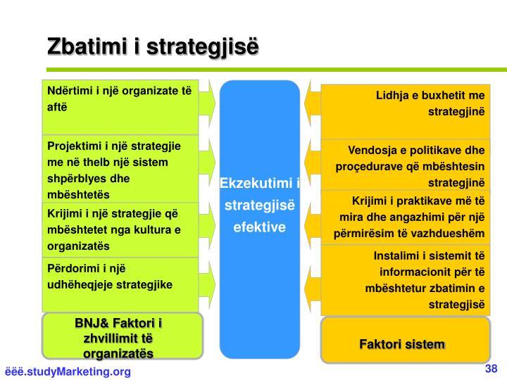 Zbatimi i strategjisë