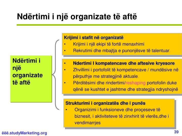 Ndërtimi i një organizate të aftë