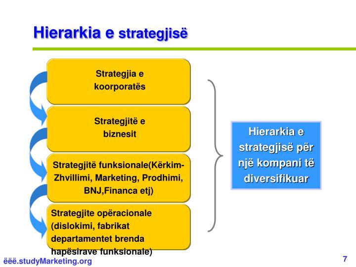 Hierarkia e