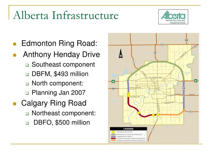 Edmonton Ring Road: