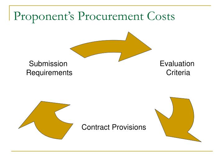 Proponent's Procurement Costs