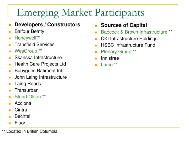 Emerging Market Participants