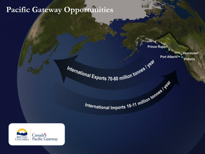 Pacific Gateway Opportunities