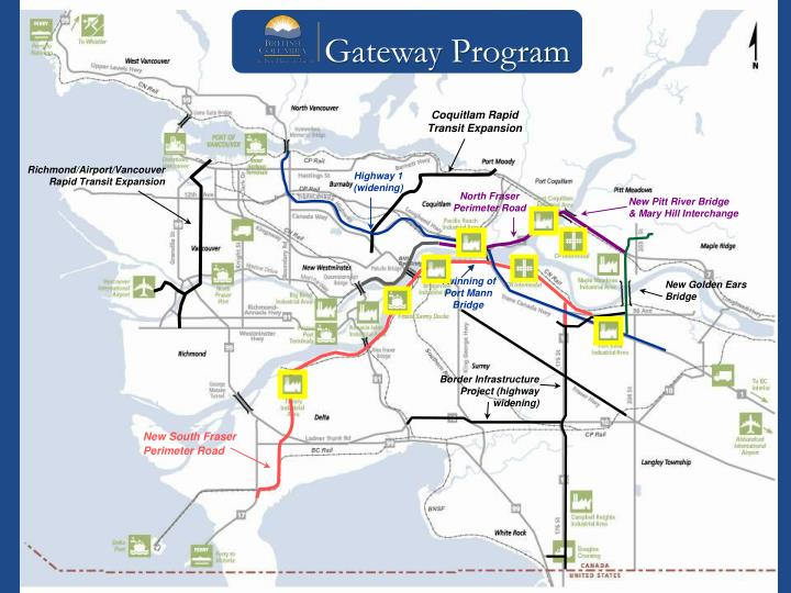 Gateway Program