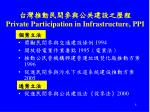 private participation in infrastructure ppi