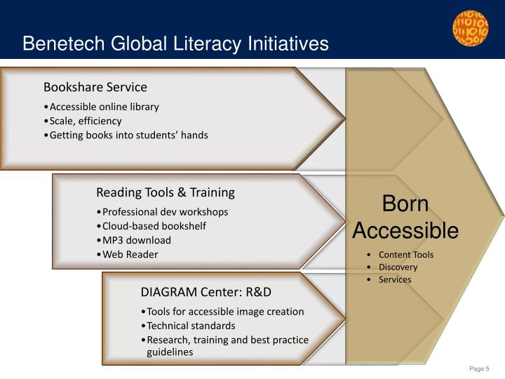 Benetech Global Literacy Initiatives