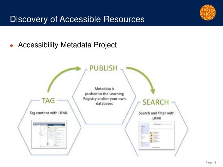 Discovery of Accessible Resources