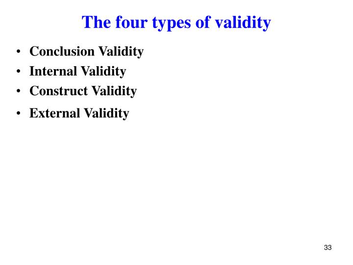 The four types of validity