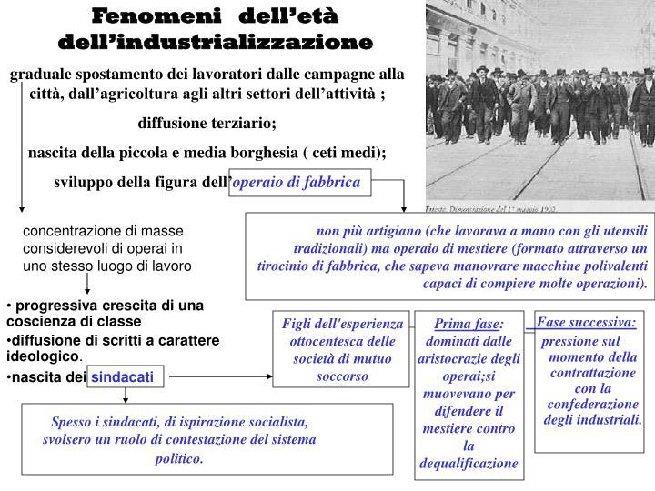Fenomeni  dell'età dell'industrializzazione