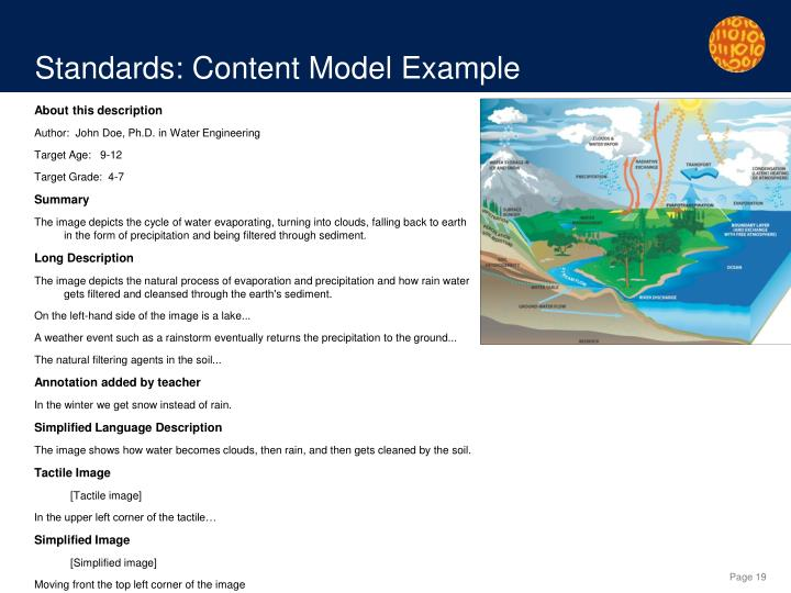 Standards: Content Model Example