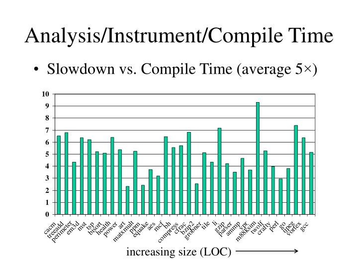 Analysis/Instrument/Compile Time
