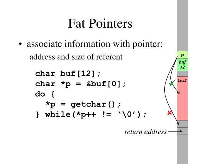 Fat Pointers
