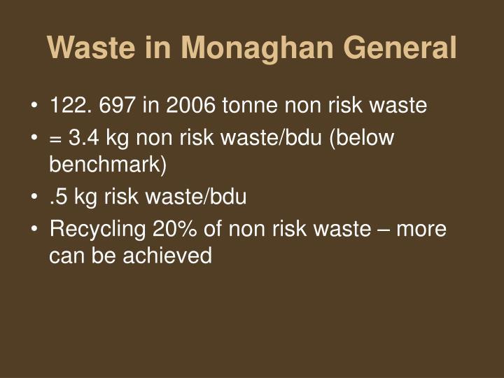 Waste in Monaghan General