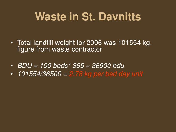 Waste in St. Davnitts