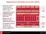 arquitectura orientada als serveis soa