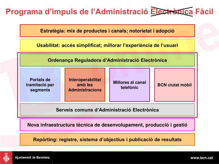 Programa d'impuls de l'Administració Electrònica Fàcil