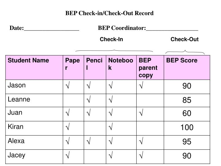 BEP Check-in/Check-Out Record