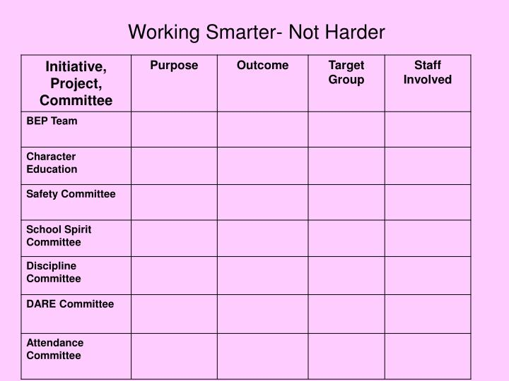 Working Smarter- Not Harder