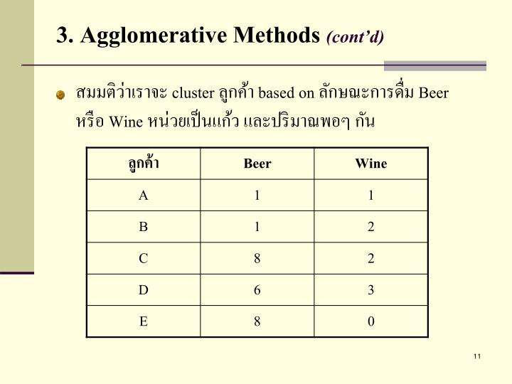 3. Agglomerative Methods
